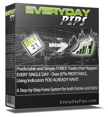 Profitable everydaypips system